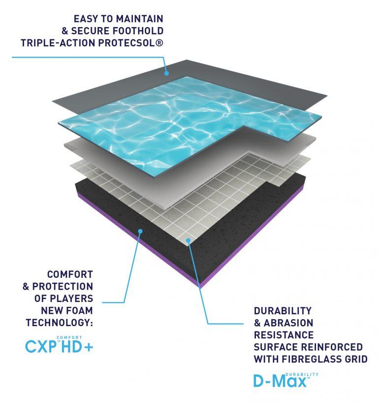mytaraflex floor